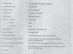 Austin Healey Sprite MkIV Widebody